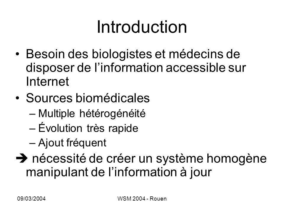 Introduction Besoin des biologistes et médecins de disposer de l'information accessible sur Internet.