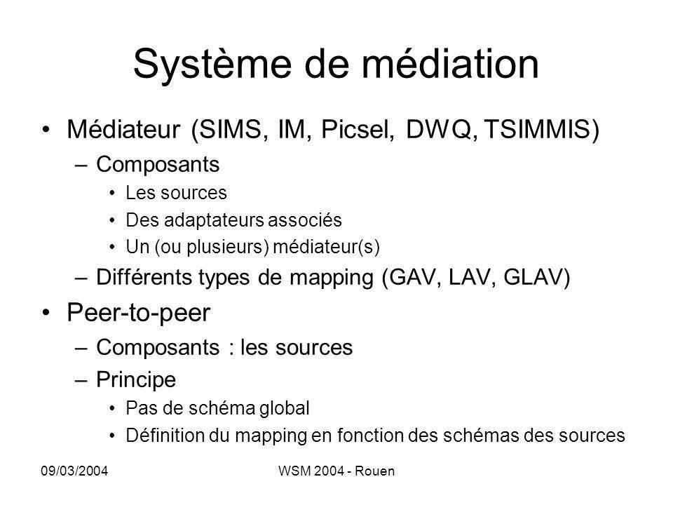 Système de médiation Médiateur (SIMS, IM, Picsel, DWQ, TSIMMIS)