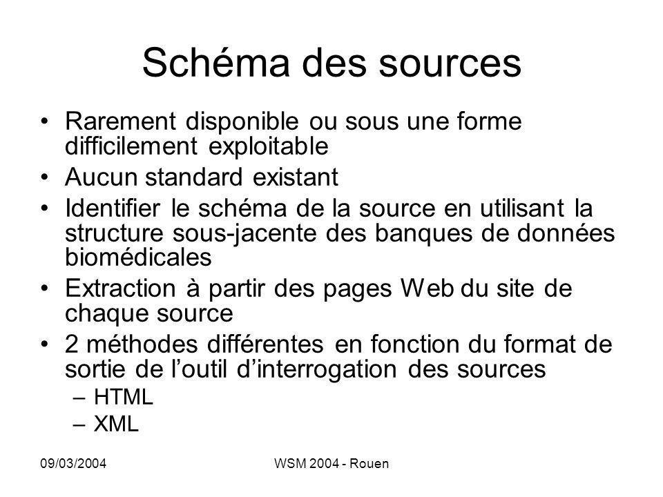 Schéma des sources Rarement disponible ou sous une forme difficilement exploitable. Aucun standard existant.