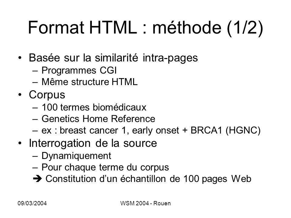 Format HTML : méthode (1/2)
