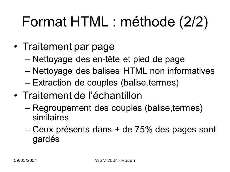 Format HTML : méthode (2/2)
