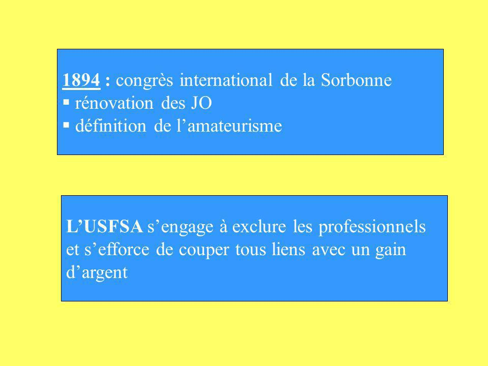 1894 : congrès international de la Sorbonne