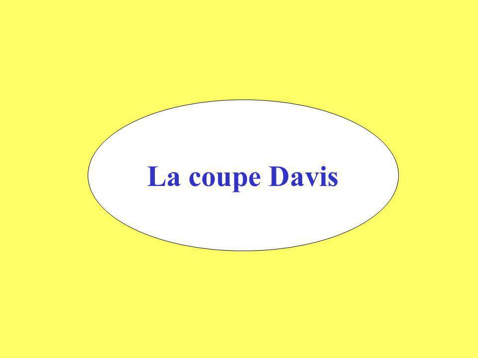 La coupe Davis