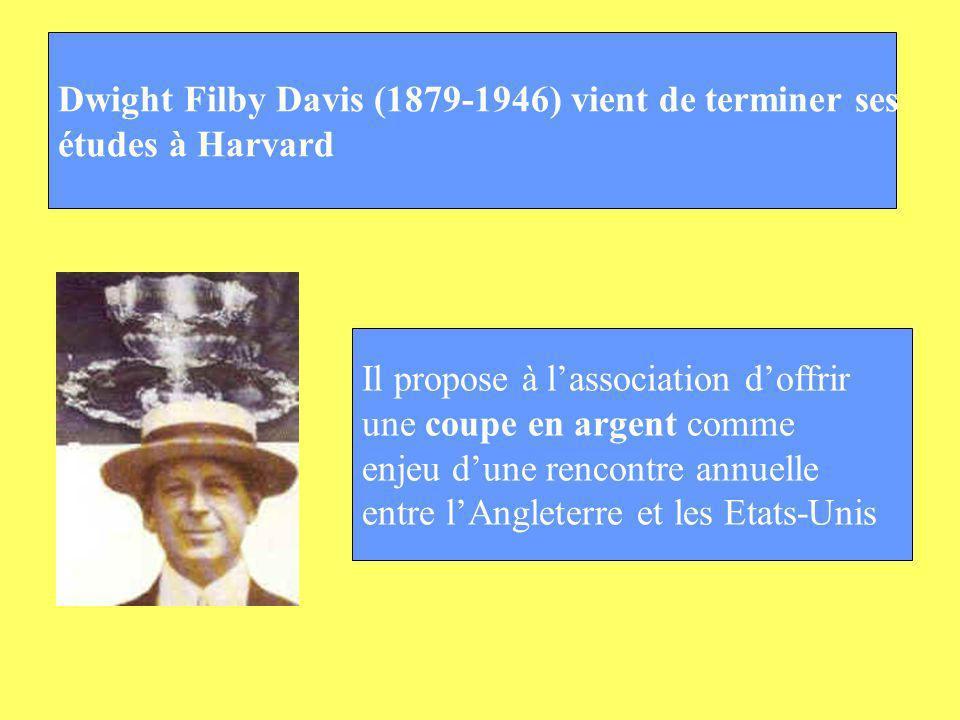 Dwight Filby Davis (1879-1946) vient de terminer ses