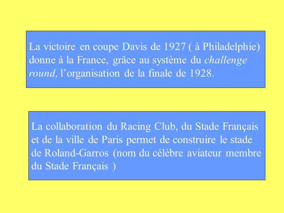 La victoire en coupe Davis de 1927 ( à Philadelphie)