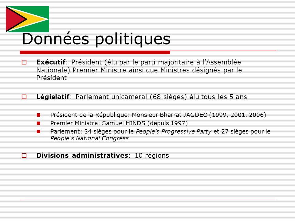 Données politiques