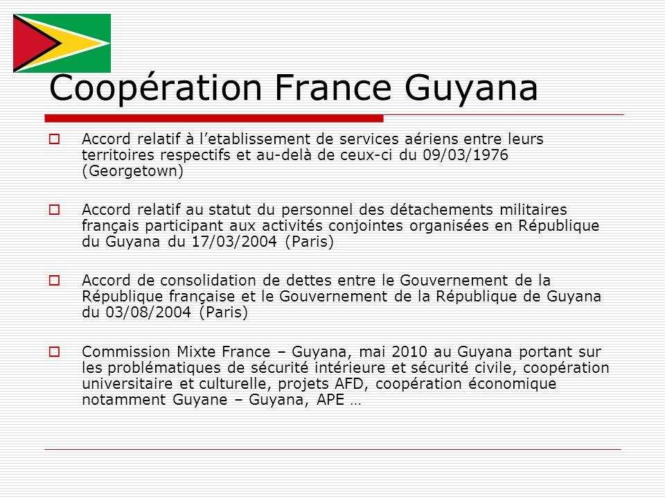Coopération France Guyana