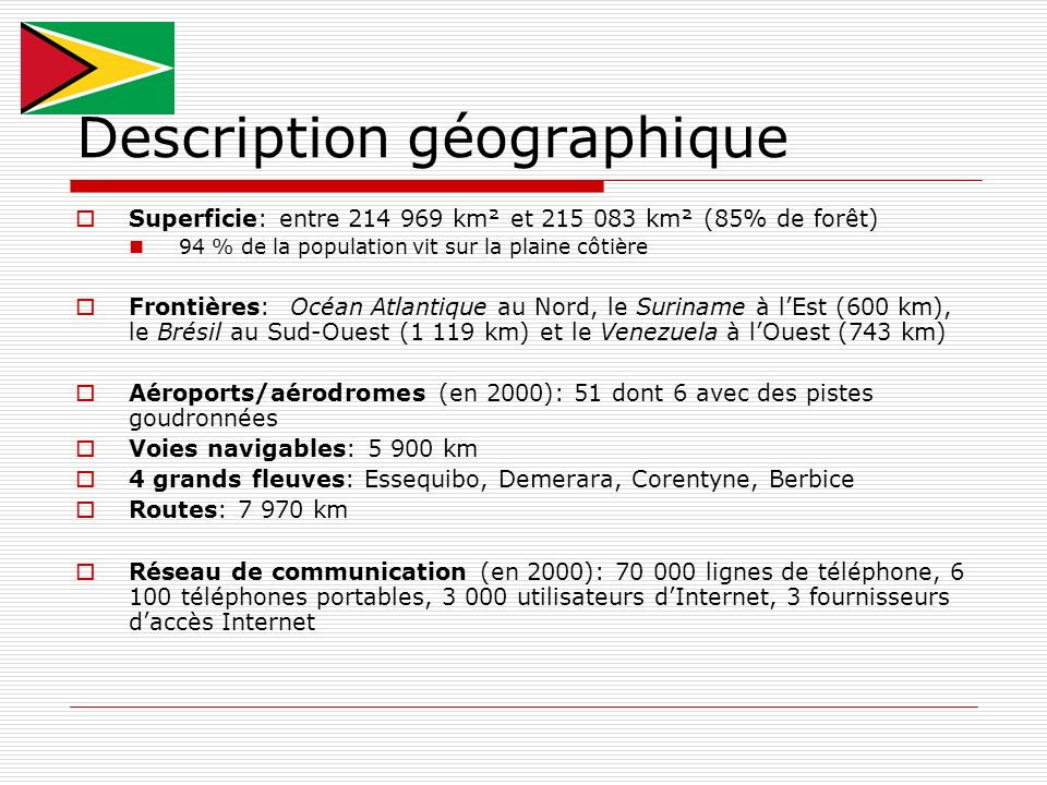 Description géographique