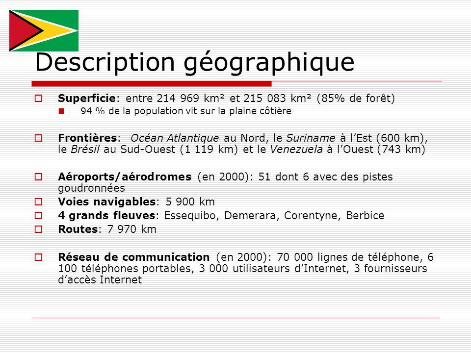 Description géographique
