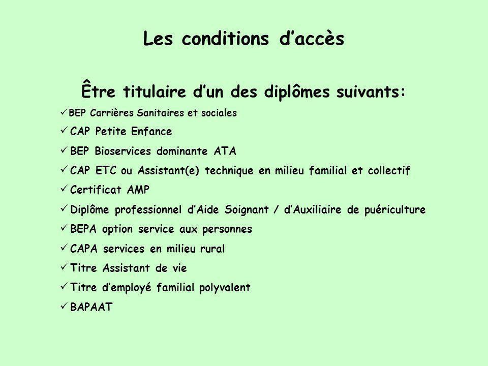 Les conditions d'accès Être titulaire d'un des diplômes suivants: