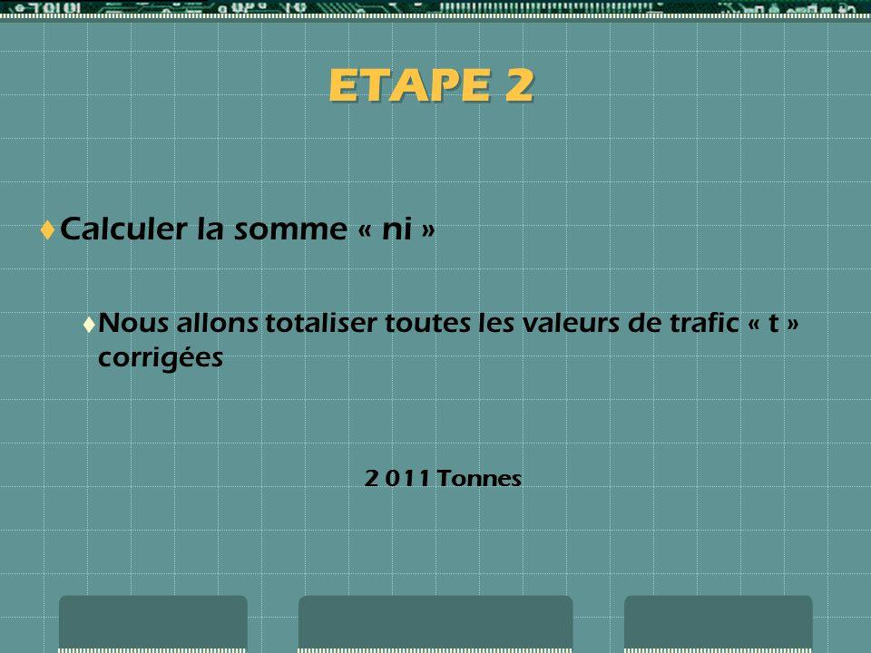 ETAPE 2 Calculer la somme « ni »
