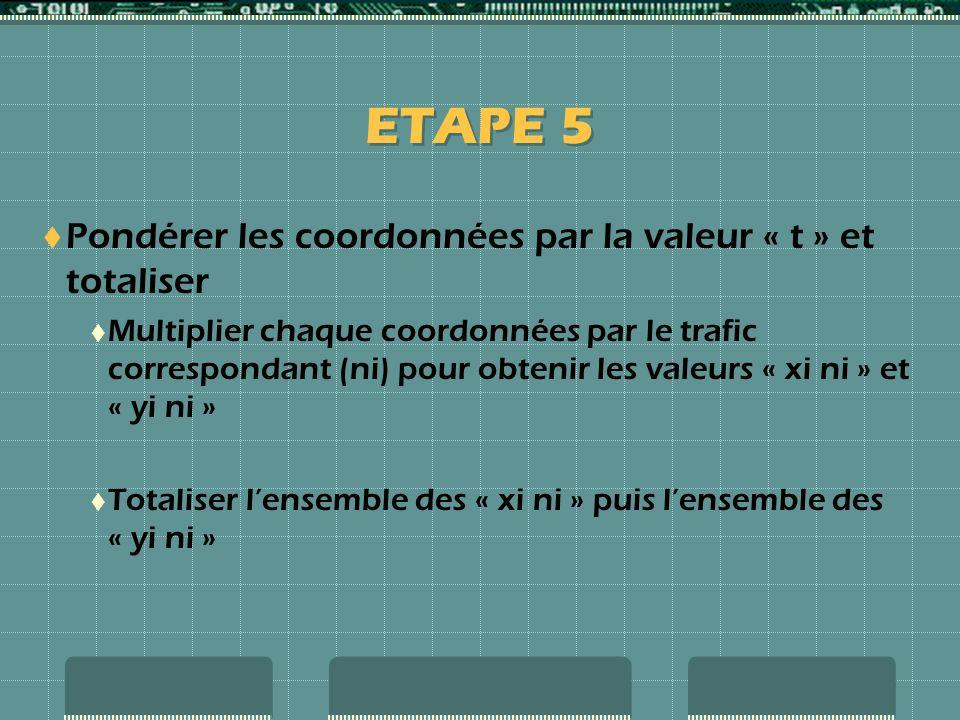 ETAPE 5 Pondérer les coordonnées par la valeur « t » et totaliser