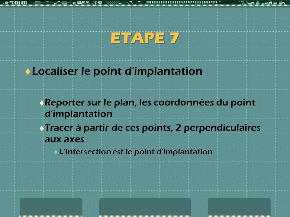 ETAPE 7 Localiser le point d'implantation