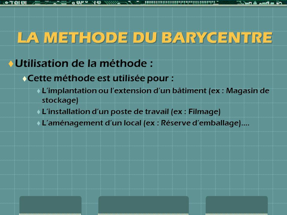 LA METHODE DU BARYCENTRE