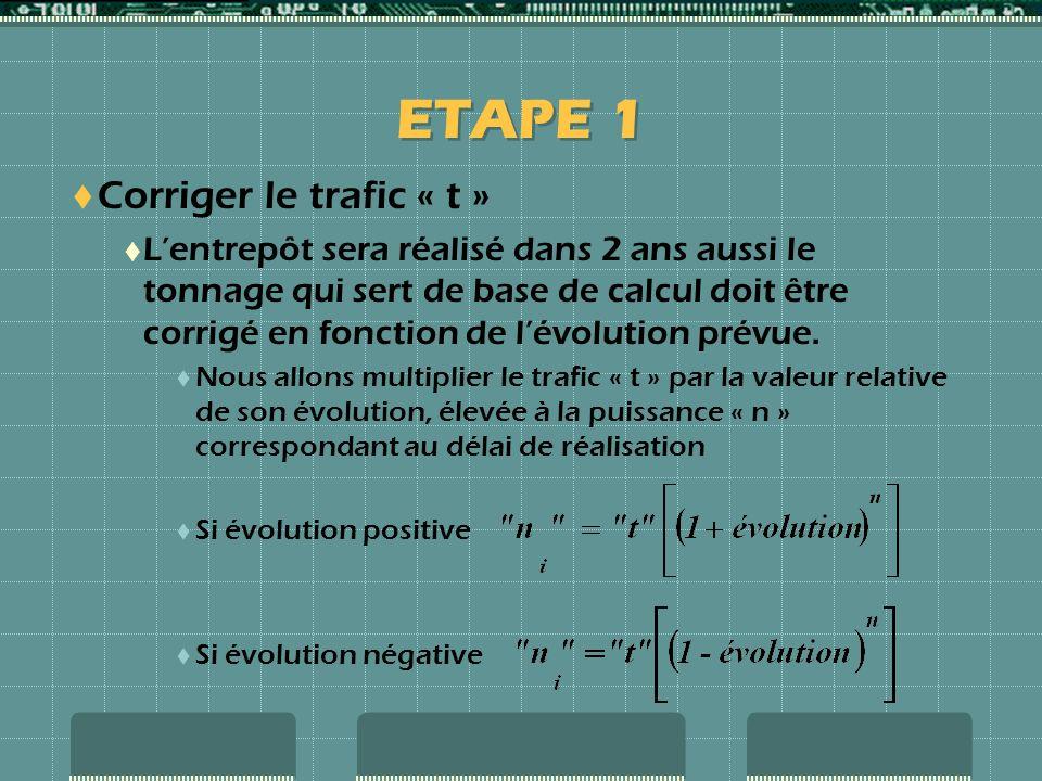 ETAPE 1 Corriger le trafic « t »