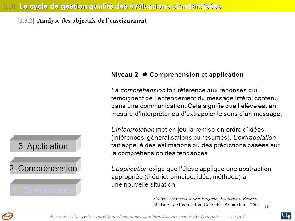 3. Application 2. Compréhension 1. Connaissance
