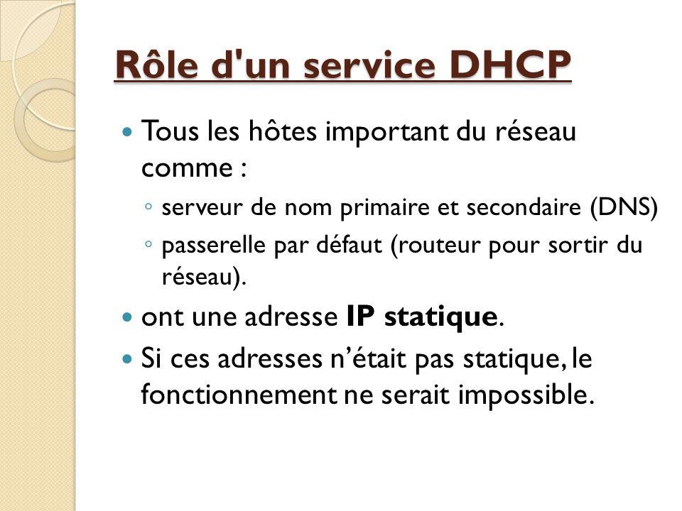 Rôle d un service DHCP Tous les hôtes important du réseau comme :