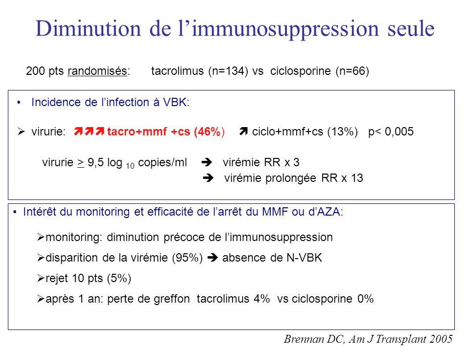 Diminution de l'immunosuppression seule