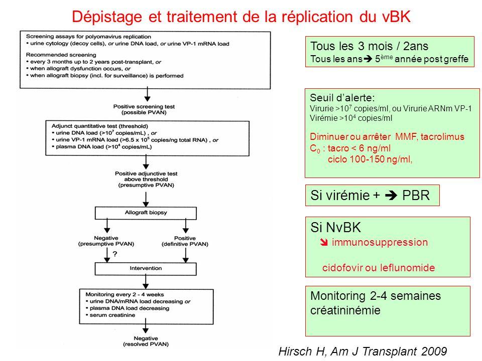 Dépistage et traitement de la réplication du vBK