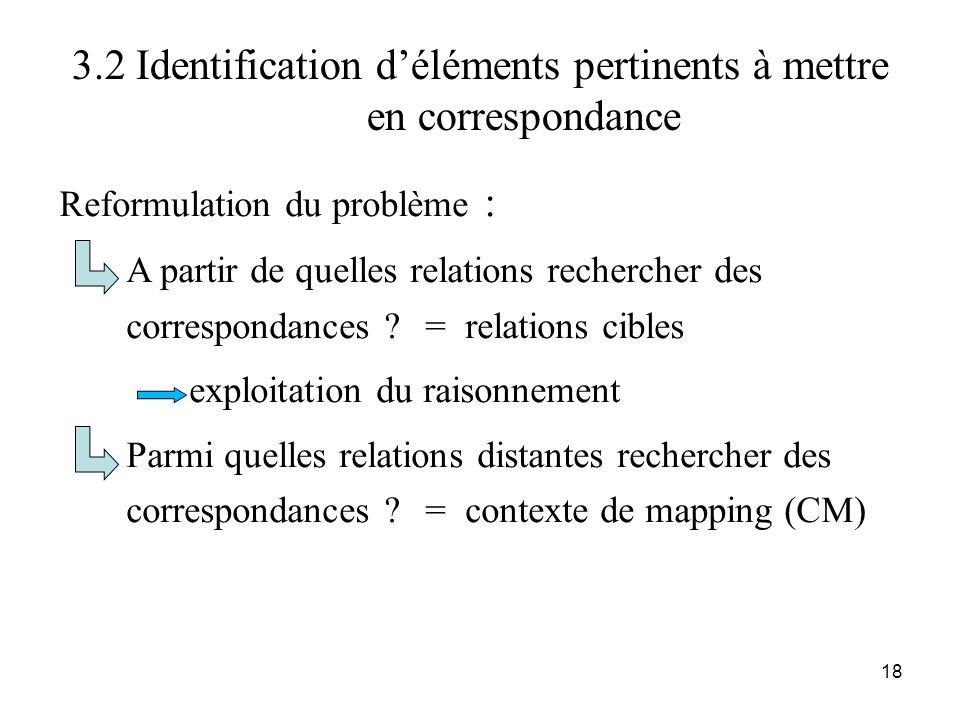 3.2 Identification d'éléments pertinents à mettre en correspondance