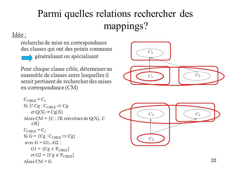Parmi quelles relations rechercher des mappings