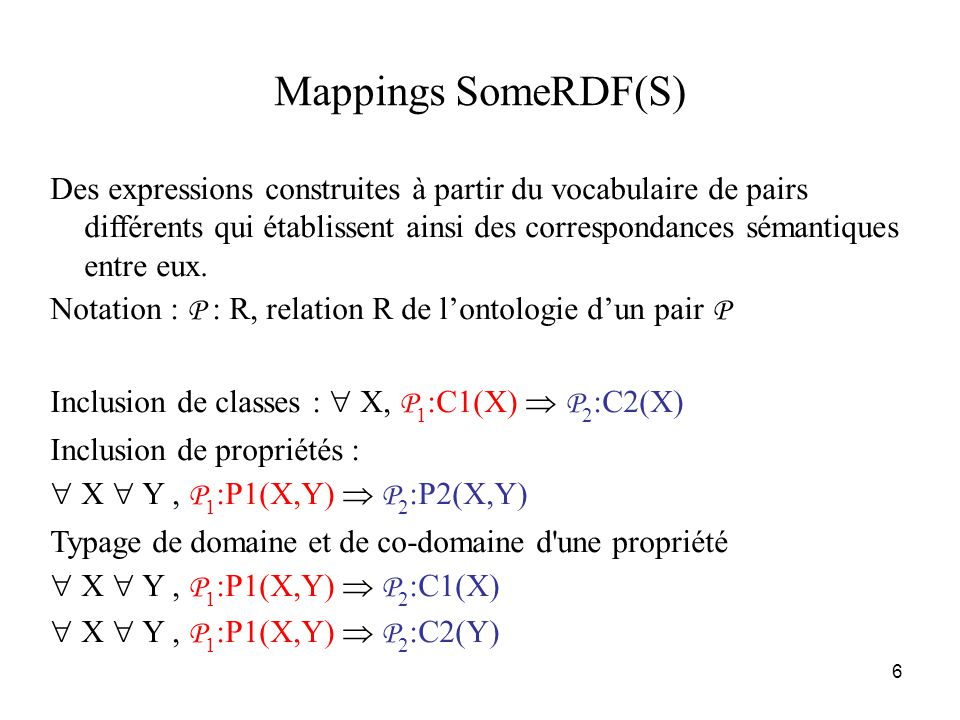 Mappings SomeRDF(S)