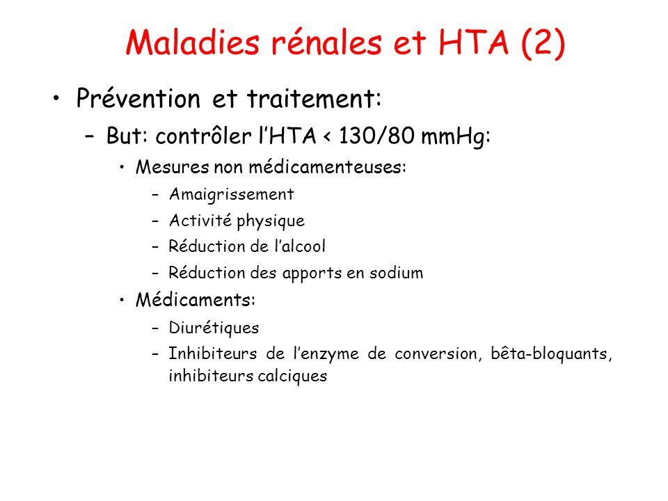 Maladies rénales et HTA (2)