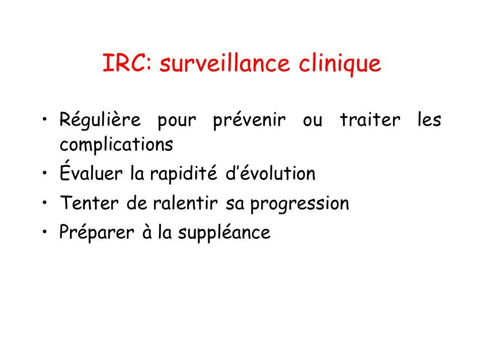 IRC: surveillance clinique