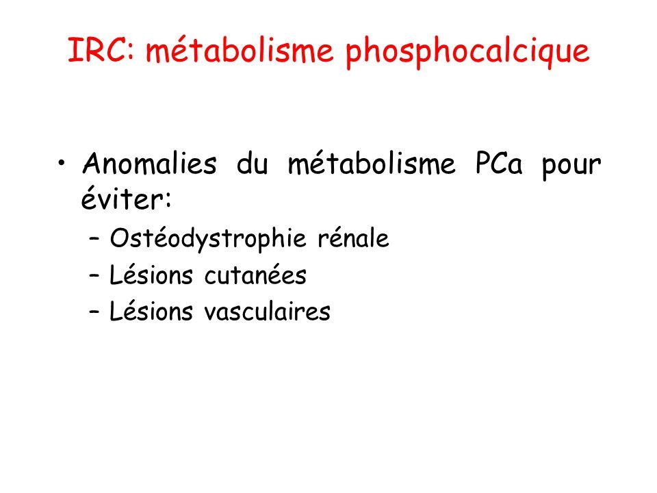 IRC: métabolisme phosphocalcique