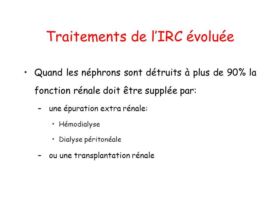 Traitements de l'IRC évoluée
