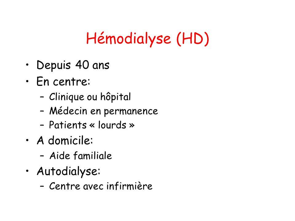 Hémodialyse (HD) Depuis 40 ans En centre: A domicile: Autodialyse: