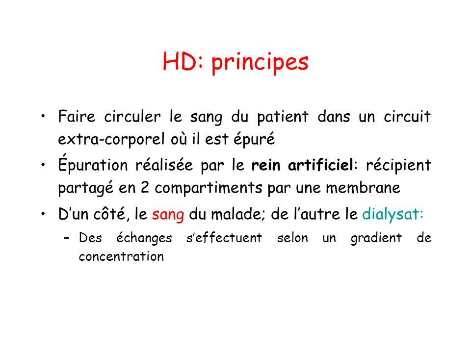 HD: principes Faire circuler le sang du patient dans un circuit extra-corporel où il est épuré.