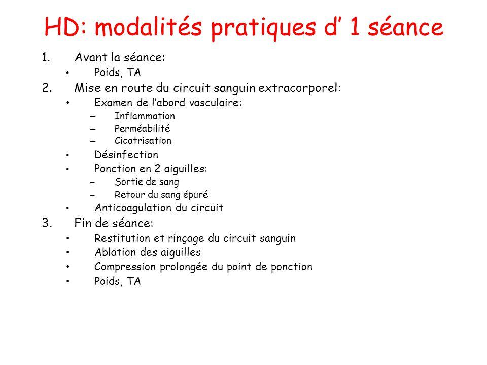 HD: modalités pratiques d' 1 séance