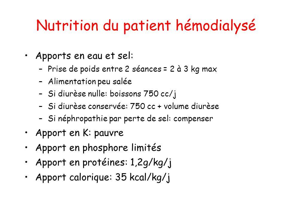 Nutrition du patient hémodialysé