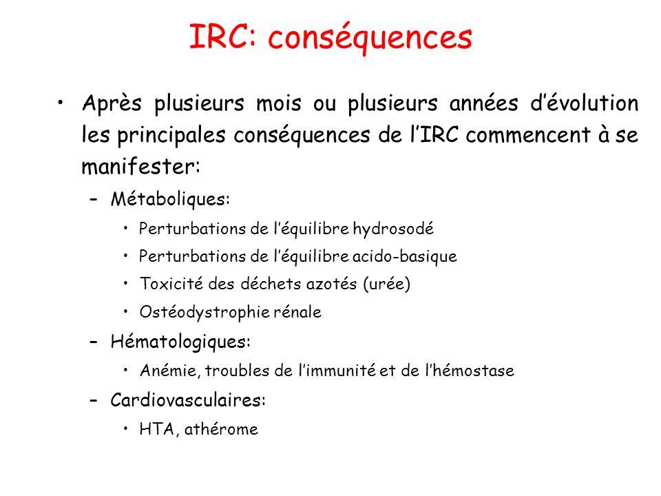 IRC: conséquences Après plusieurs mois ou plusieurs années d'évolution les principales conséquences de l'IRC commencent à se manifester: