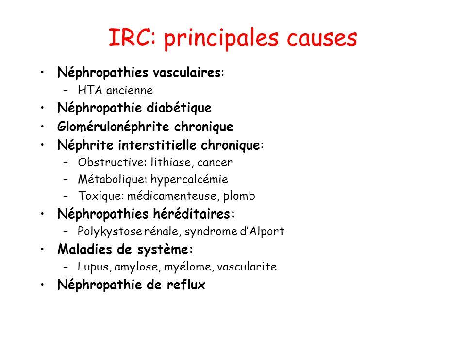 IRC: principales causes