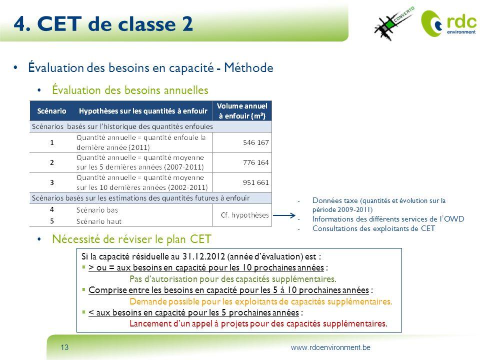 4. CET de classe 2 Évaluation des besoins en capacité - Méthode