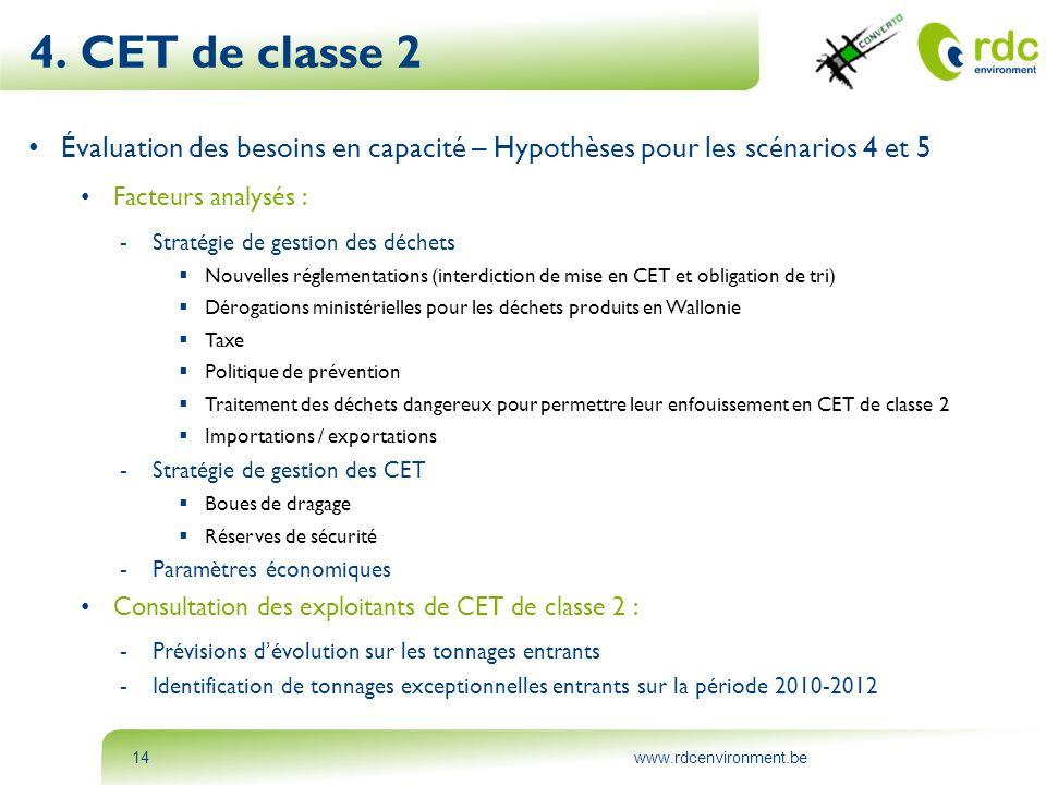 4. CET de classe 2 Évaluation des besoins en capacité – Hypothèses pour les scénarios 4 et 5. Facteurs analysés :