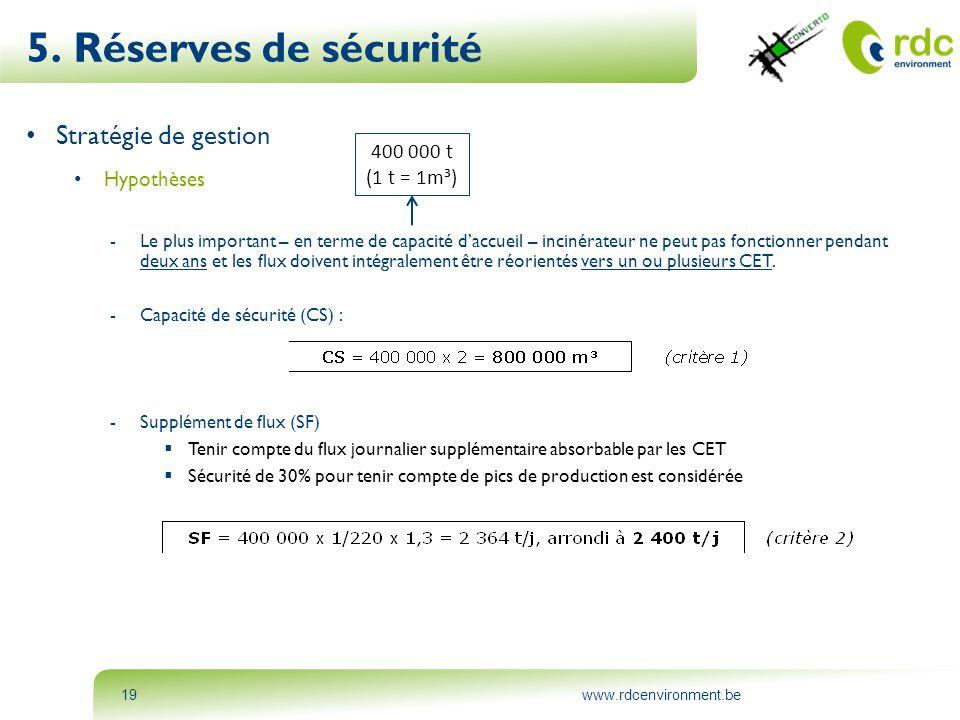 5. Réserves de sécurité Stratégie de gestion Hypothèses 400 000 t