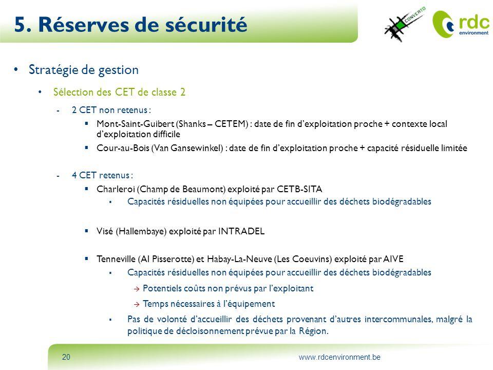 5. Réserves de sécurité Stratégie de gestion