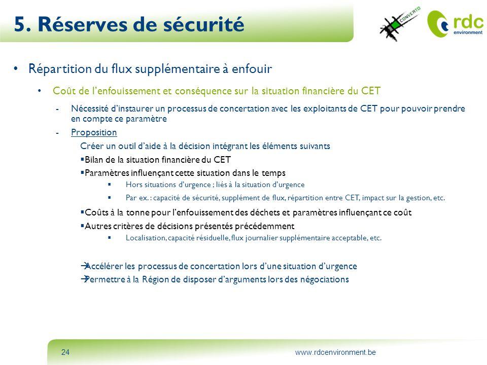 5. Réserves de sécurité Répartition du flux supplémentaire à enfouir