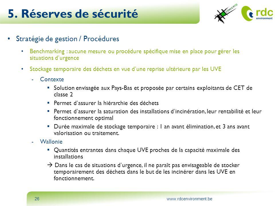 5. Réserves de sécurité Stratégie de gestion / Procédures