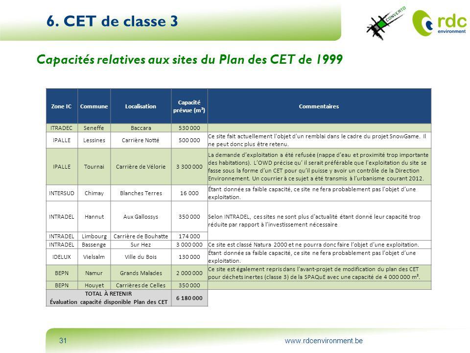Évaluation capacité disponible Plan des CET