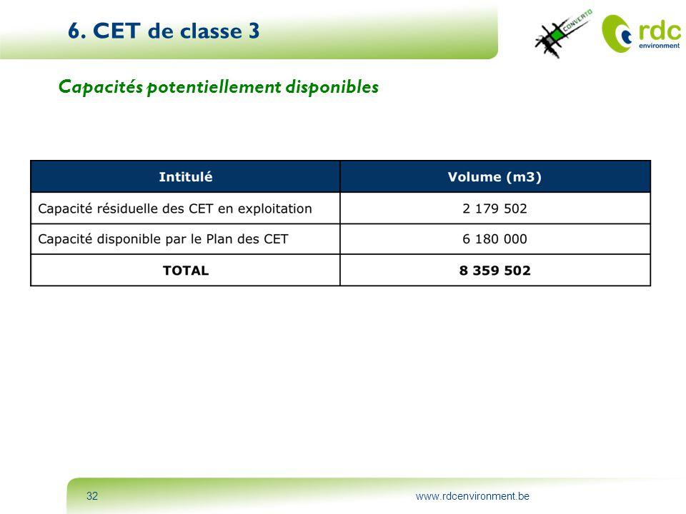 6. CET de classe 3 Capacités potentiellement disponibles
