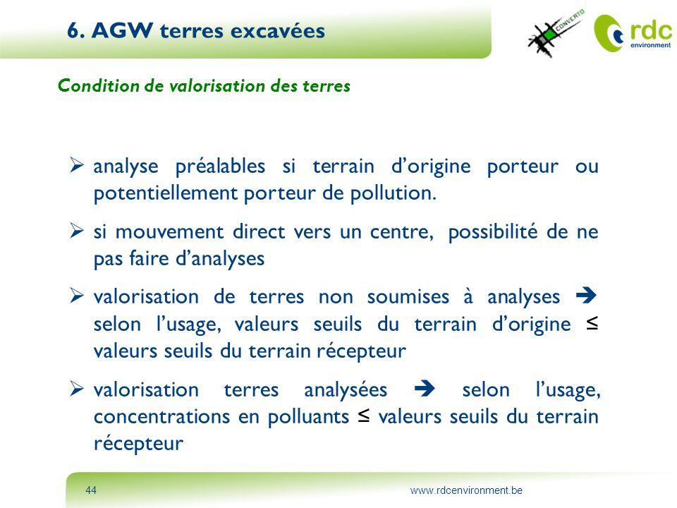 6. AGW terres excavées Condition de valorisation des terres.
