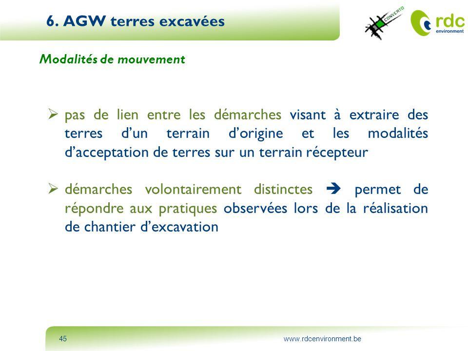 6. AGW terres excavées Modalités de mouvement.