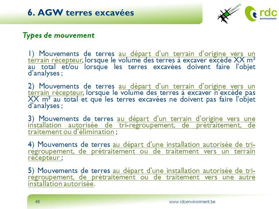 6. AGW terres excavées Types de mouvement