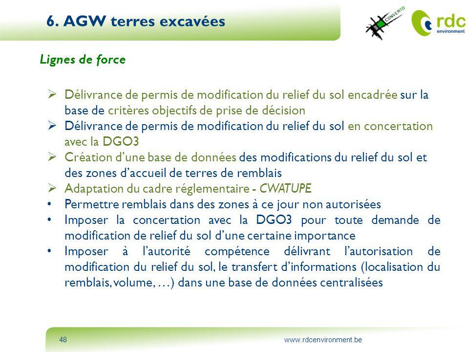 6. AGW terres excavées Lignes de force