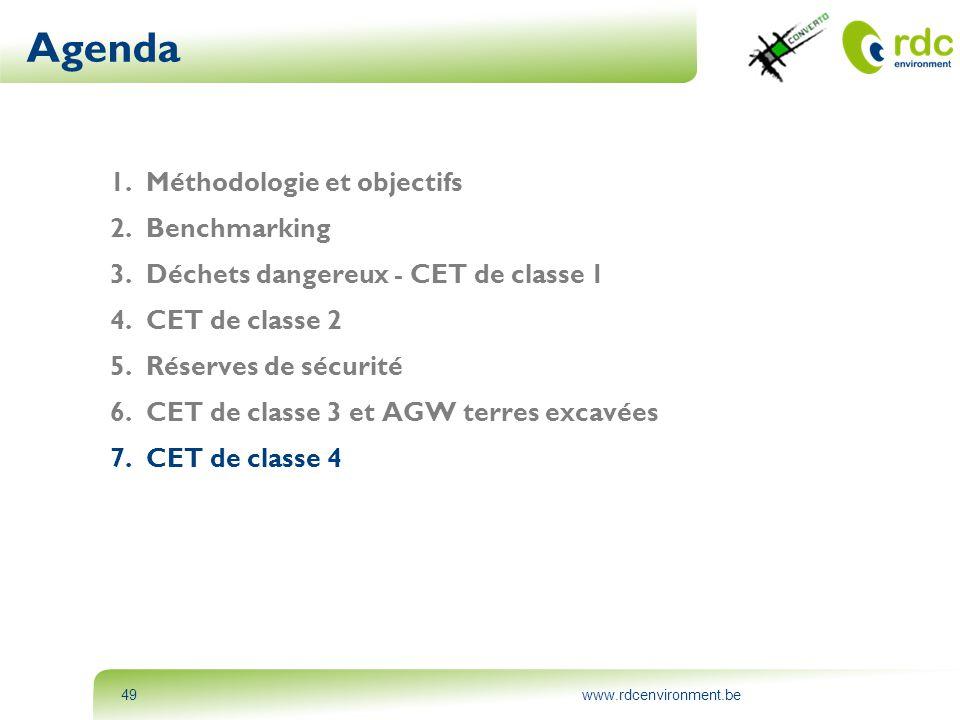 Agenda Méthodologie et objectifs Benchmarking