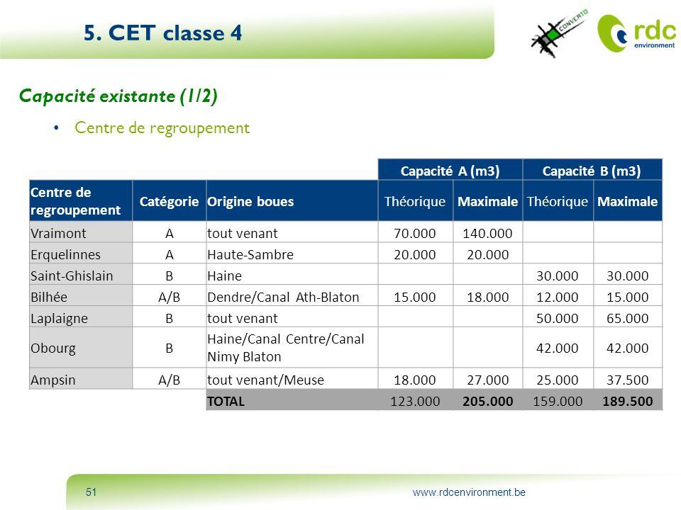 5. CET classe 4 Capacité existante (1/2) Centre de regroupement